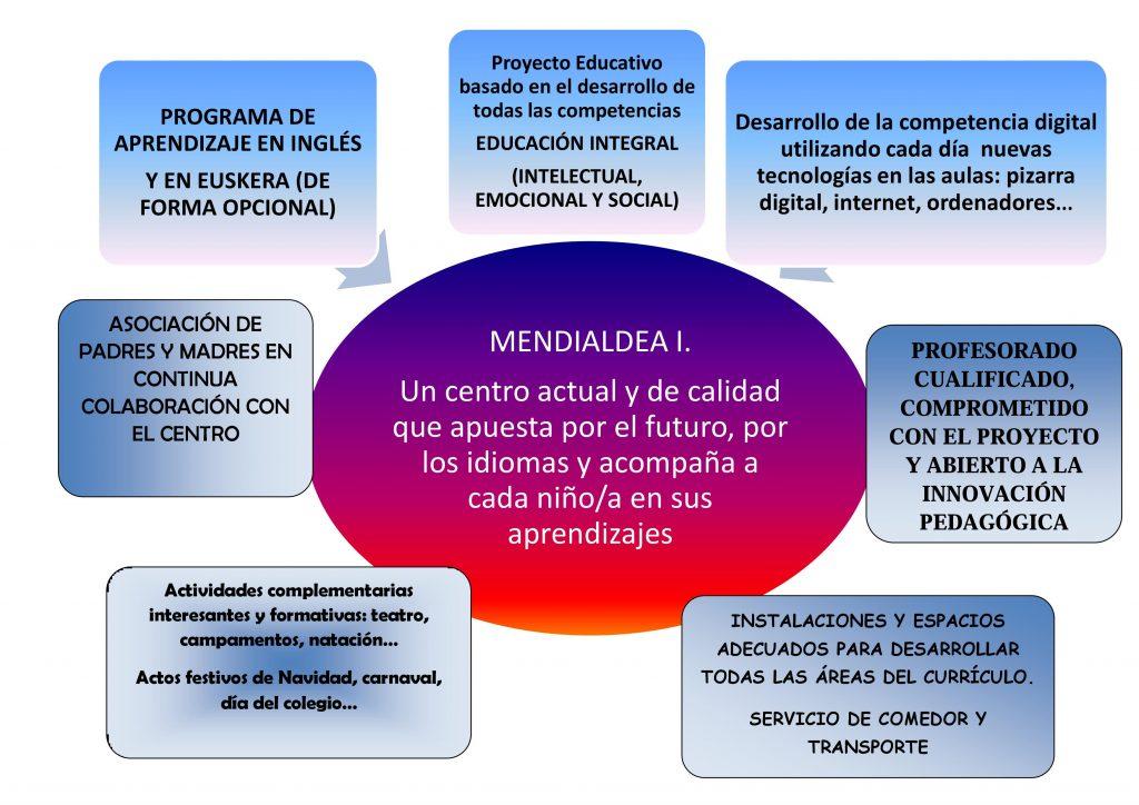 Mendialdea1